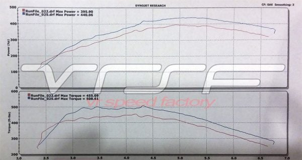 VRSF Relocated Silicone High Flow Inlet Intake Kit N54 07-10 BMW 135i/335i-2941